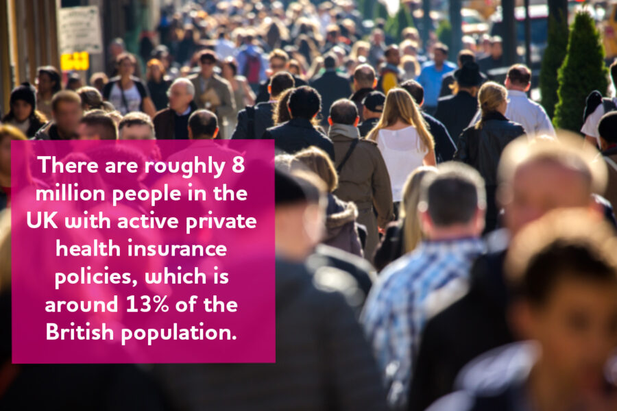 How many people have health insurance in the UK?